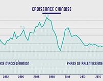 Menace d'une nouvelle crise financière