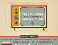 Television Crime Dramas Fact & Fiction