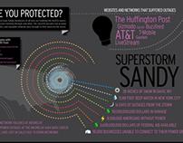 The Sandy Storm