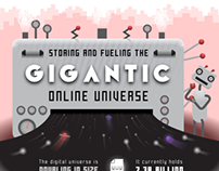 Storing and Fueling the Gigantic Online Universe