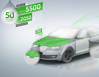 Skoda Game | Geneva Motorshow