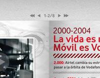 Vodafone. Álbum de recuerdos