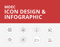 MDEC Icon design & Infographic
