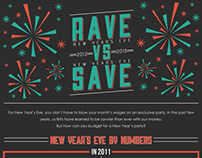 New Year's Eve Save VS Rave