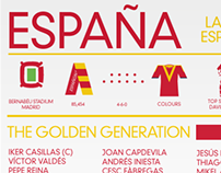 Espana - The Golden Generation