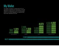 Expenditure Info Graphic