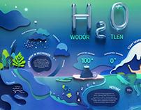 """Infografika interaktywna """"Co wiesz o wodzie?"""""""