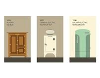 History of Refrigerators | Campaign