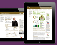 Compass Group PLC | Online Annual Report 2012