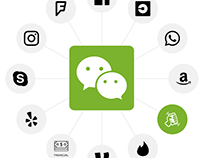 How to turn your ecommerce website into a WeChat store?