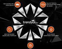 Trendyol elite page