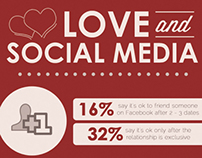 Infographic: Love and Social Media