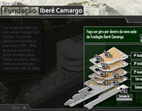 Infográfico Giro pela Fundação Iberê Camargo
