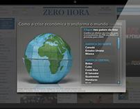 Infográfico Crise econômica