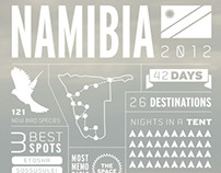 Trip Infographics
