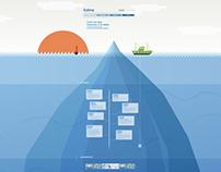 Iceberg Seafood Deep Website