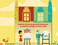 Young Biz vs. Average Businesses Infographic
