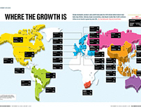 Where The Growth Is