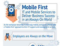 Samsung Infographic: Mobility in Business