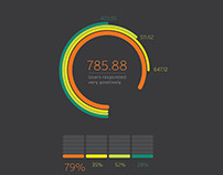 Infographics & Data