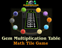 Gems Multiplication Table