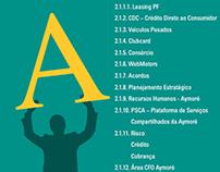 Annual Report - ABN-AMRO (Brazil)
