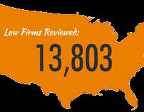 Best Law Firms in Missouri