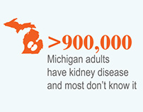 March Is Kidney Month Infographics 2013