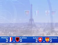 Euro 2016 SIC e SIC Notícias oráculos