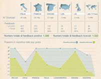 MyDaylife - infographics performance