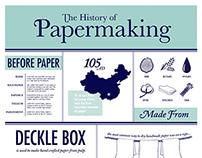 Infographic Design: Papermaking