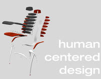 Human Centred Design