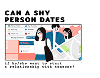 Can a shy person dates?
