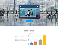 B2B Product for Airports