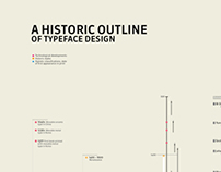A History Outline of Type