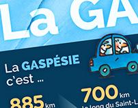 Québec maritime - Infographie sur la Gaspésie