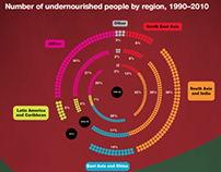 Hunger Map Infographic Proposal