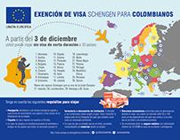 Infografía | Exención de visa Schengen...