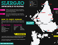 Siargao Islands Brochure