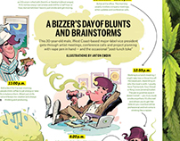 Blunts and Brainstorms: Billboard Magazine