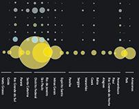 A Biblioteca no Brasil no Século XX | Infográfico