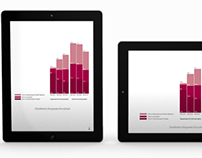 iPad Publication: School of Communication