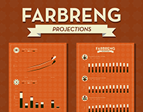 Farbreng datavisual projections