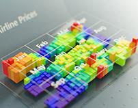 3D Data Viz