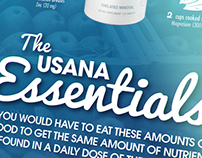 USANA: Infographic Food Comparison