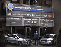 Kelly Blue Book: Projection