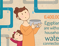 Unicef - Water Month