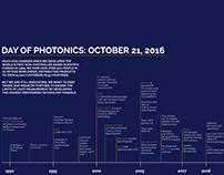 Andor Corporate Timeline