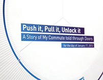 Push it, Pull it, Unlock it — Infographic