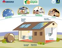 Illustrazione per Alternative Energetiche